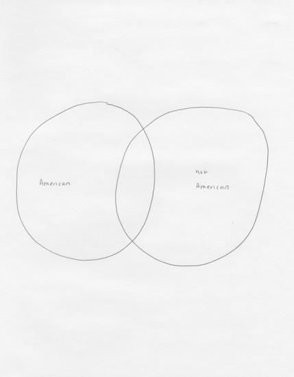 Maya Krinsky, Diagram, Venn