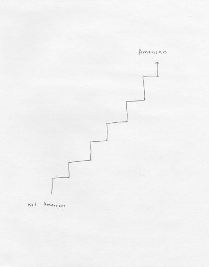 Maya Krinsky, Diagram, Steps