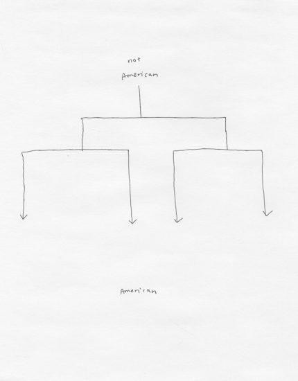 Maya Krinsky, Diagram, Family Tree