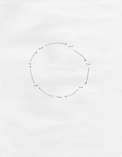 Maya Krinsky, Diagram, Cycle