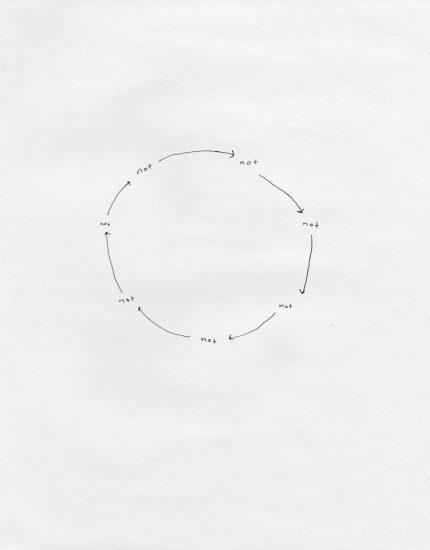 Maya Krinsky, Diagram, Cycle